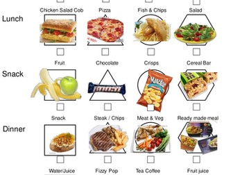 Nutrition Survey, Healthy Eating and Food Labels