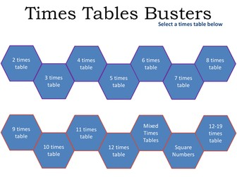Times Tables Busters