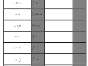 Calculus- Differentiation loop cards