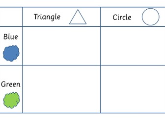 Carroll Diagrams - Shape Sorting.