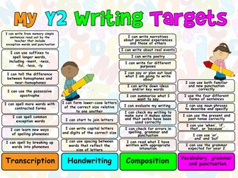 Child Friendly Pupil Writing Target Sheets Year 2