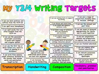 Child Friendly Pupil Writing Target Sheets Year 3/4