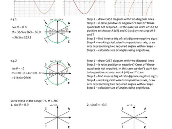 Cast Diagrams C2 Find Wiring Diagram