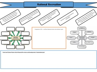 A2 PE Historical - Rational Rec Revision Board