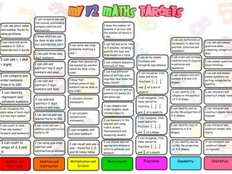 New Maths Curriculum 2014 Pupil Target Sheets Year 2