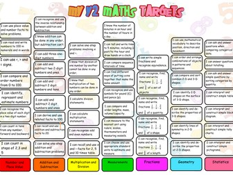 New Maths Curriculum 2014 Pupil Target Sheets Year 2