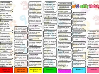 New Maths Curriculum 2014 Pupil Target Sheet Year 5