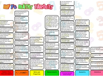 New Maths Curriculum 2014 Pupil Target Sheets Year 6