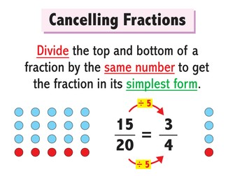 Fraction Posters x 5