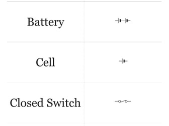 Electrical Circuit Symbols by mumphysics - Teaching Resources - Tes