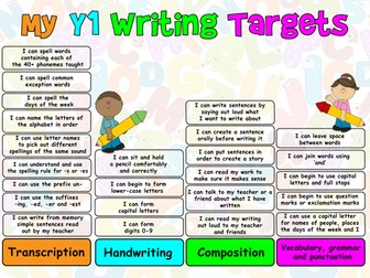 Child Friendly Pupil Writing Target Sheets Year 1