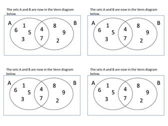 venn diagram notation resources tes. Black Bedroom Furniture Sets. Home Design Ideas
