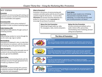 The Marketing Mix - Promotion