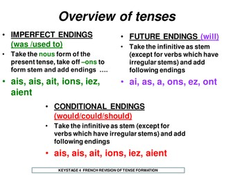 REVISION OF TENSE FORMATION