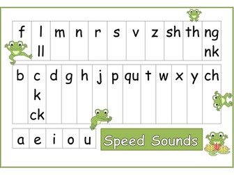 Read Write Inc., Simple Speed Sounds A4 Chart