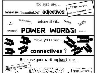 Creative writing checklist for Key Stage 1