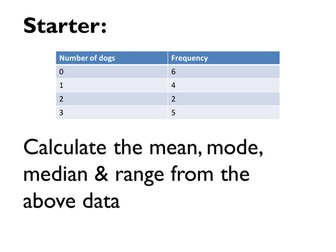 General Higher Tier GCSE Maths Revision on Data, based around a single table with answers