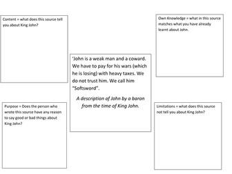 King John source assessment