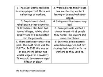 Causes of Peasants' Revolt