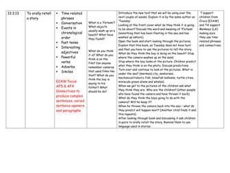 Literacy planning KS2 Flotsam