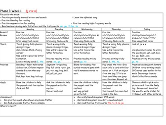 phase 3 phonics  lesson planning