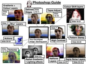 Photography /Photoshop Teaching Resource: