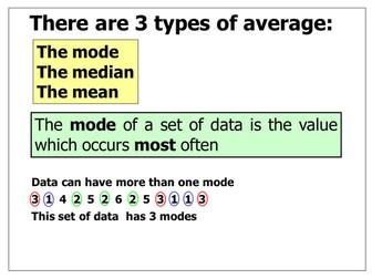 Averages - mean, mode, median, range