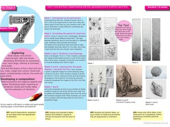 Art and Design KS3 Year 7 Scheme of work