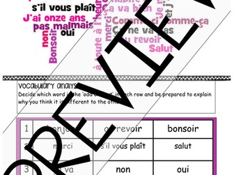 Word Cloud & Odd-one-out: The Basics, French