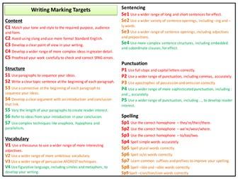English/Literacy Marking Targets