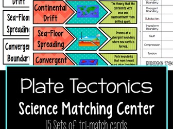 Plate Tectonics Science Matching Center