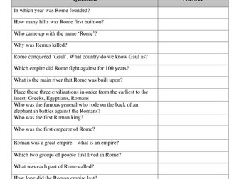 Formation of Rome - fact finding quiz