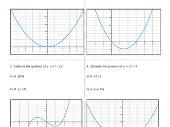 Finding the gradient of a curve using a tangent