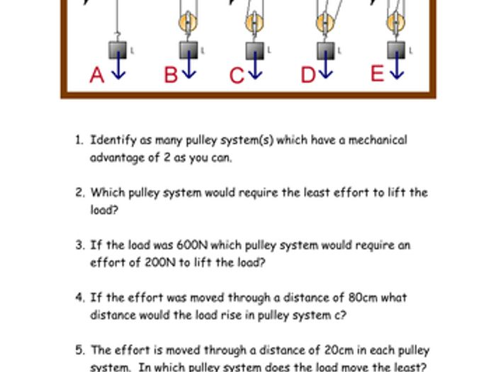 A nice problem for circumference of circles. | Maths Worksheets ...