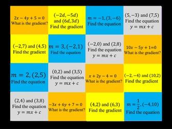 Co-Ordinate Geometry Catchphrase
