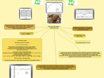 The Golden Ratio / Golden Section - Facts and Figures Poster