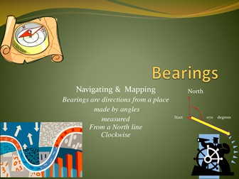 Bearings: angles from compass North Line.