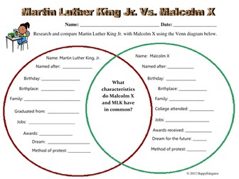 Martin Luther King Jr Versus Malcolm X
