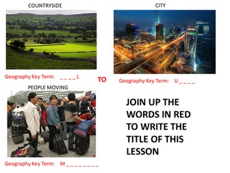 China's Rural to Urban Migration Lesson Resources