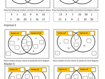 Introduction to venn diagrams resources tes factors venn diagrams ccuart Choice Image