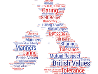 British values word art poster
