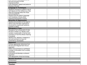 Assessment Checklists for Reading, Writing and Speaking