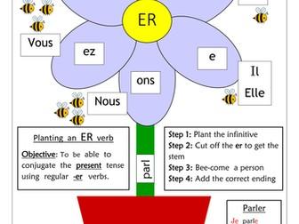 FRENCH - Planting a regular -er verb - Worksheets
