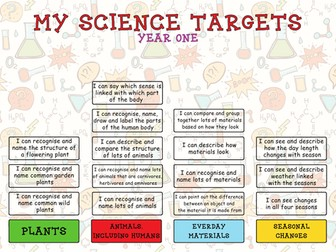 New Science Curriculum 2014 Pupil Target Sheets Year 1