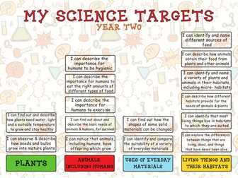 New Science Curriculum 2014 Pupil Target Sheets Year 2