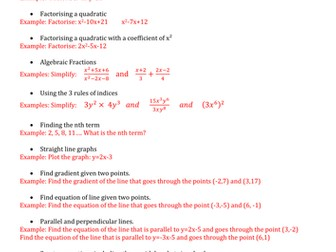GCSE Maths revision checklist with questions.