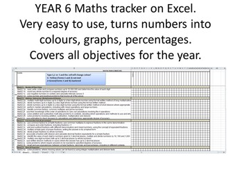 YEAR 6 MATHS ASSESSMENT TRACKER