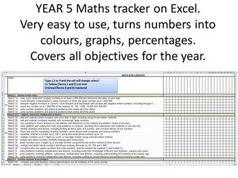 YEAR 5 MATHS ASSESMENT TRACKER = EASY