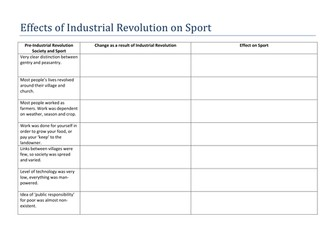 Effects of Industrial Revolution on Sport