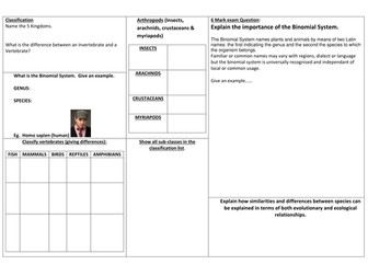 GCSE Biology - Classification ppt & worksheets